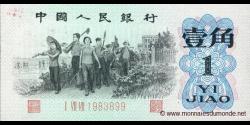 Chine-p877f