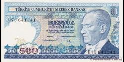 Turquie-p195c